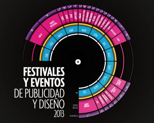 Calendario de Festivales de Publicidad