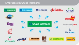 grupo_interbank